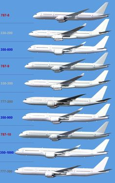 "Airbus A350 / Boeing 787 vs Airbus A330 / Boeing 777 development ""They don't look as wonderfully different as they did in the old days, but they are staggeringly more efficient."" KB"