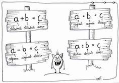 #działanianaliczbach #dodawanie #odejmowanie #mnożenie #dzielenie #okzeszyt #wklejka #education