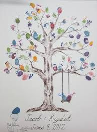 Image result for classroom thumbprint tree