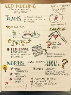 Sharing my notes from Rhonda Mitchell, EED session. Visual Note Taking, Sketch Notes, Comprehension, The Fosters, Doodles, Journey, Learning, Diy, Do It Yourself