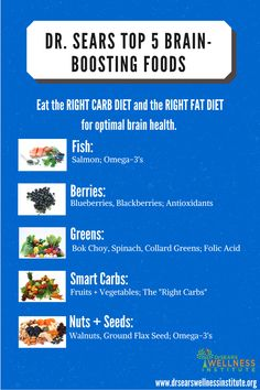 List of mediterranean protein foods seafood poultry and for Healthiest fish list