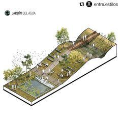 19 Ideas Landscape Architecture Presentation Layout Design For 2019 Landscape Diagram, Landscape And Urbanism, Landscape Architecture Design, Architecture Graphics, Urban Architecture, Urban Landscape, Landscape Bricks, Collage Landscape, Drawing Architecture