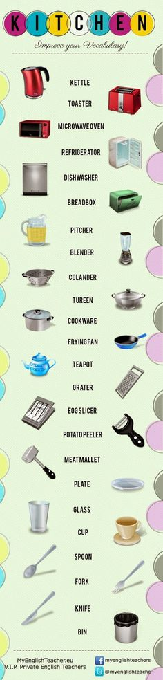 Poster Vocabulary – 24 Tools in the Kitchen www.Poster Vocabulary – 24 Tools in the Kitchen www. English Time, English Course, English Fun, English Study, English Words, English Grammar, Learn English, Improve English, English Resources