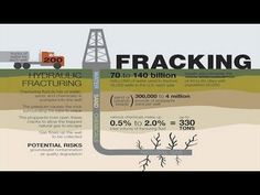 Fracking Success Shut Down US Climate Change Policy - YouTube See transcript here: http://www.truth-out.org/news/item/25576-fracking-success-shut-down-us-climate-change-policy
