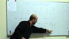 Arabisch lernen Online Unterricht 1