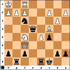 A blog created to help chess players improve their skills, tactics and strategies in chess puzzle :) - GM_Knockout