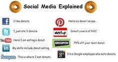social media quotes - Google Search