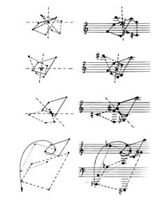 Graphical representation of rotation and translation of note configurations.   Maurice Kagel :: 'Translation – Rotation', Die Reihe-7, 1960