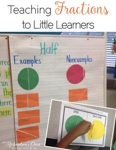 Fraction activities and fraction lesson ideas for kindergarten and first grade--love the book she used and the anchor charts she made with her class!