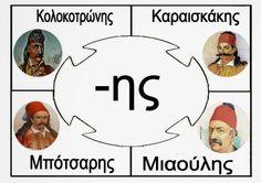 National Days, Greek History, 25 March, Worksheets, Kindergarten, Education, Blog, Kids, School Ideas