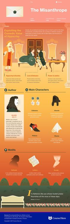 This @CourseHero infographic on The Misanthrope is both visually stunning and informative!