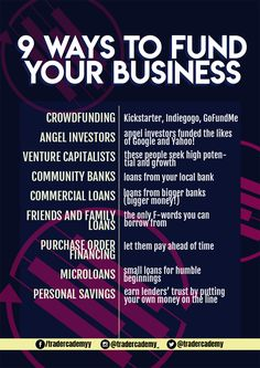 Thinking of putting up a business? Here's where you can acquire some capital! Local Banks, Big Money, Go Fund Me, Investors, Personal Finance, Motivational Quotes, Business, Motivating Quotes, Store