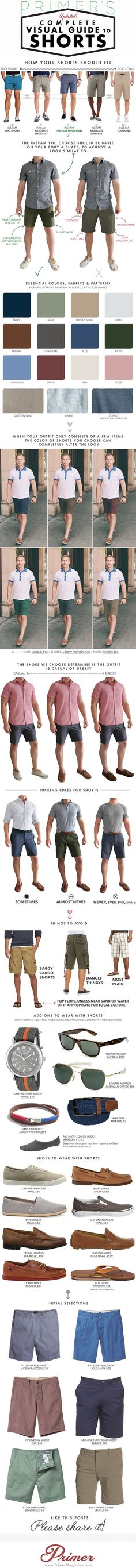Stay cool and look smart this summer with our complete visual guide for all things shorts, covering fit and fabric to shoes and accessories. Like the Clif notes guide to men's summer fashion. Mode Outfits, Fashion Outfits, Fashion Tips, Fashion Trends, Fashion Clothes, Fashion Ideas, Fashion Check, Style Clothes, Fashion Pants