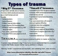 Types of Trauma.