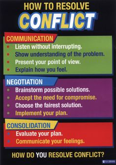 Didax Conflict Resolution Poster Set: Grades K-8