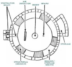 Kiva -- cliff dwellers floor plan - Google Search