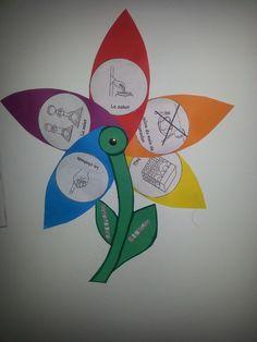 "Les 5 piliers de l'islam . Les imprimés viennent de chez ""http://colorislam.wifeo.com/"""