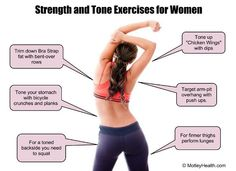 Exercises to help certain areas on our our bodies!