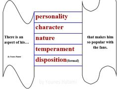 personality, character, nature, temperament, disposition.