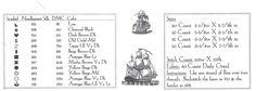 seven sailors 3/3