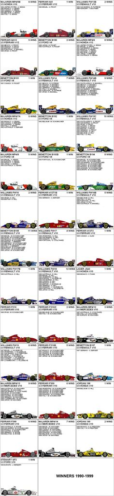 Formula One Grand Prix Winners 1990-1999