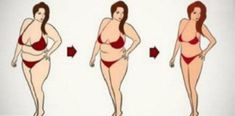 Easy exercises to lose belly fat fat around belly,how can we reduce belly fat how to control stomach fat,how to lose belly fat very fast how to lose tummy fat at home. Reduce Tummy Fat, Slim Stomach, Burn Belly Fat, Slim Belly, Loose Weight, Get In Shape, Weight Loss Tips, Losing Weight, Fitness Diet