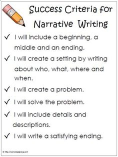 Narrative Success Criteria- This poster is perfect to have hung up in the classroom to remind students what goes into writing a narrative. 4.W.3 Text Types and Purposes 3. Write narratives to develop real or imagined experiences or events using effective technique, descriptive details, and clear event sequences.