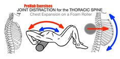Stretching - Joint Distraction for the Thoracic Spine - Chest Expansion Exercise on a Foam Roller