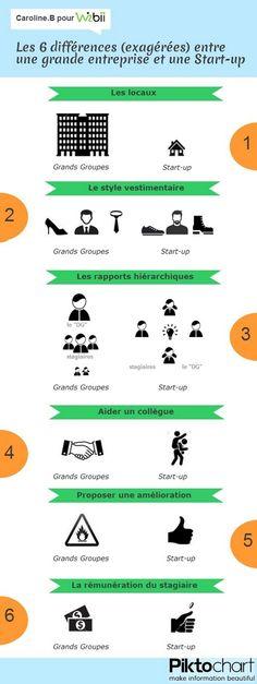 """Quelques """"petites"""" différences entre les grands groupes et les startups !"""