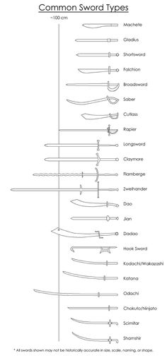 Types of swords and weapons Writing Advice, Writing Help, Writing A Book, Writing Fantasy, Writing Ideas, Diary Writing, Writing Prompts Romance, Writing Classes, Story Prompts