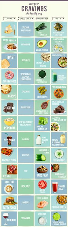 Wish I could get this earlier though. substitutes for your food cravings.