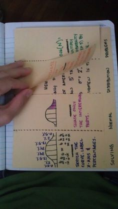 Interactive Notebook Foldable by mgolding, via Flickr