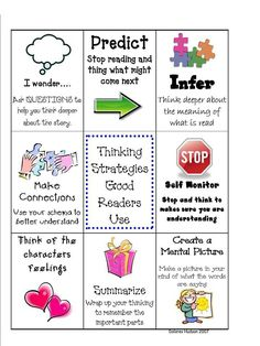 Reading Comprehension Strategies | Reading Strategy Bookmark ...