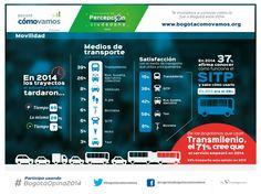 Calificación del transporte público por los bogotanos #BogotáOpina2014