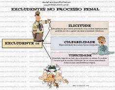 EXCLUDENTE DE CULPABILIDADE   A culpabilidade é a reprovabilidade da conduta típica e antijurídica; é a possibilidade de se atribui...