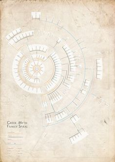 Greek Mythology Family Tree Poster ... NEED this. -- etsy.com link has expired, but might be able to reproduce something similar with Family Tree software?