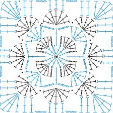 #haken, gratis teltekening, haakschema, granny square, #haakpatroon, #crochet, free chart, diagram