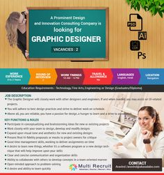 A prominent Design and Innovation Consulting Company is looking for Graphic Designer For more details Contact :   aravind@akasalabs.com
