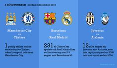 3 top football games in Premier League, La Liga and Serie A on december 3rd.