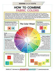Sewing Terms, Sewing Basics, Sewing Hacks, Sewing Crafts, Sewing Projects, Sewing Patterns, Sewing Designs, Basic Sewing, Quilting Tutorials
