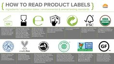 How To Reaf Product Labels. Beauty product symbols. Natural Beauty Products
