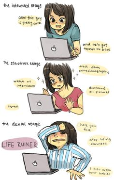 THE STAGES OF FANGIRLING.  Been there. Done that.  Over and over and over and over and…  Well, i guess you guys know the drill.
