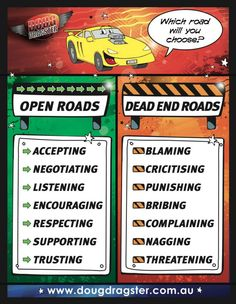 ... and Reality therapy on Pinterest | Basic needs, Therapy and Open roads