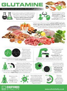 Glutamine, Glutamine Supplements, Glucosamine Powder, Glutamine Tablets, Glutamine History, Health Benefits of Glutamine.