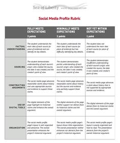 Social Media Profile Rubric: https://seaofliberty.org/sites/default/files/generic-files/SOL-Rubrics-Social-Media-Profile.pdf