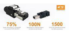 Conectori Industriali MINI I/O - mici ca dimensiuni, mari ca siguranță | InstalNews.ro Mini Me, Spa, Technology, Tech, Tecnologia