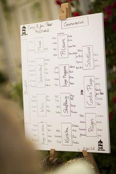 Die 48 Besten Bilder Von Sitzplan Stilvoll Und Praktisch Wedding