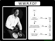 What would Richard Feynman do? Well, I'd trust HIS answer over the supposed ones of Jesus! My hero is Richard Feynman :) The Elegant Universe, Quantum Electrodynamics, Physics Problems, Lab Humor, Richard Feynman, Manhattan Project, Lord, How To Play Drums, Humor