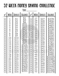savings challenge,savings plan,savings goals,savings ideas,savings tips 52 Week Challenge, Savings Challenge, Money Saving Challenge, Saving Money Quotes, Money Saving Tips, Saving Ideas, Managing Money, Money Tips, Bujo