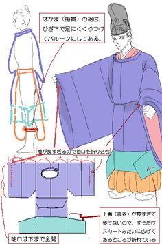 A man dressed in hoeki no sokutai.